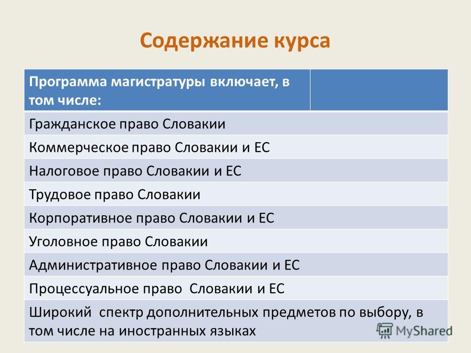 Программа магистратуры включает, в том числе: Гражданское право Словакии Коммерческое право Словакии и ЕС Налоговое право Словакии и ЕС Трудовое право Словакии Корпоративное право Словакии и ЕС Уголовное право Словакии Административное право Словакии