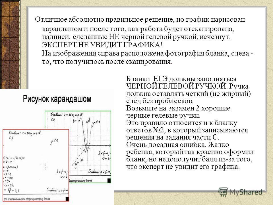 Отличное абсолютно правильное решение, но график нарисован карандашом и после того, как работа будет отсканирована, надписи, сделанные НЕ черной гелевой ручкой, исчезнут. ЭКСПЕРТ НЕ УВИДИТ ГРАФИКА! На изображении справа расположена фотография бланка,