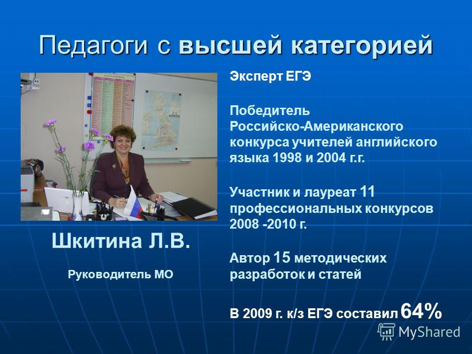 Эксперт ЕГЭ Победитель Российско-Американского конкурса учителей английского языка 1998 и 2004 г.г. Участник и лауреат 11 профессиональных конкурсов 2008 -2010 г. Автор 15 методических разработок и статей В 2009 г. к/з ЕГЭ составил 64% Шкитина Л.В. Р
