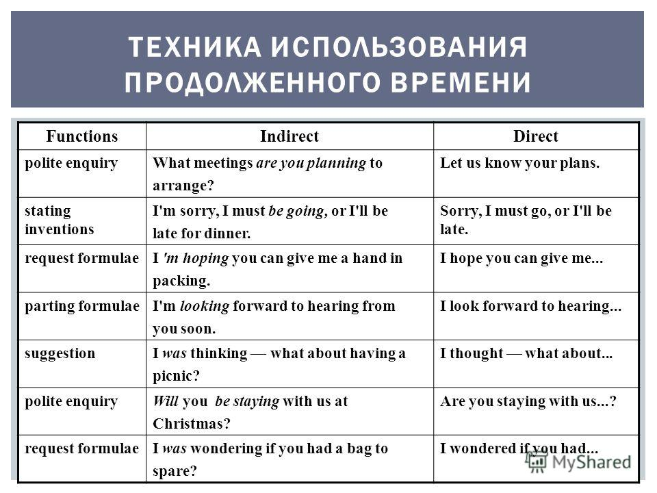 ТЕХНИКА ИСПОЛЬЗОВАНИЯ ПРОДОЛЖЕННОГО ВРЕМЕНИ FunctionsIndirectDirect polite enquiryWhat meetings are you planning to arrange? Let us know your plans. stating inventions I'm sorry, I must be going, or I'll be late for dinner. Sorry, I must go, or I'll