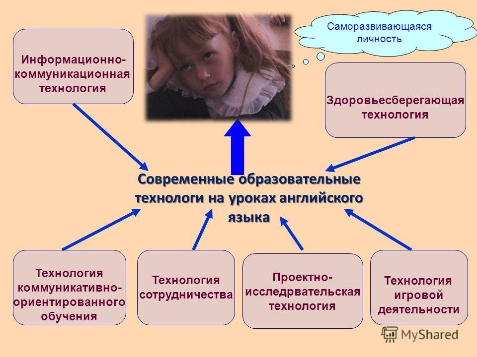 Информационно- коммуникационная технология Современные образовательные технологи на уроках английского языка Проектно- исследрвательская технология Технология сотрудничества Технология коммуникативно- ориентированного обучения Саморазвивающаяся лично
