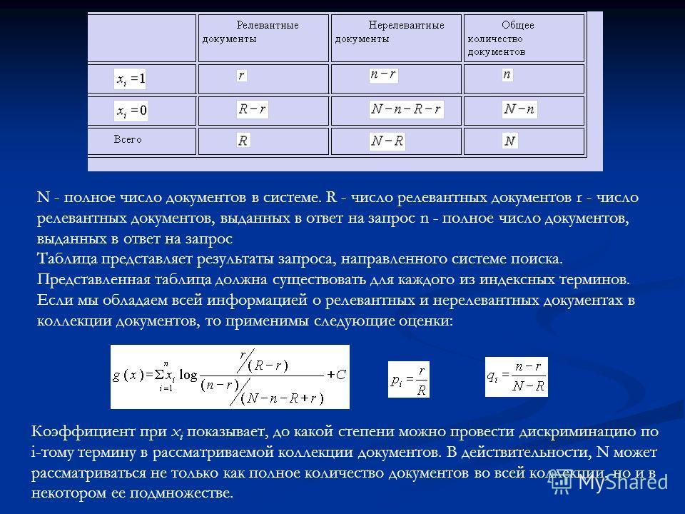 N - полное число документов в системе. R - число релевантных документов r - число релевантных документов, выданных в ответ на запрос n - полное число документов, выданных в ответ на запрос Таблица представляет результаты запроса, направленного систем