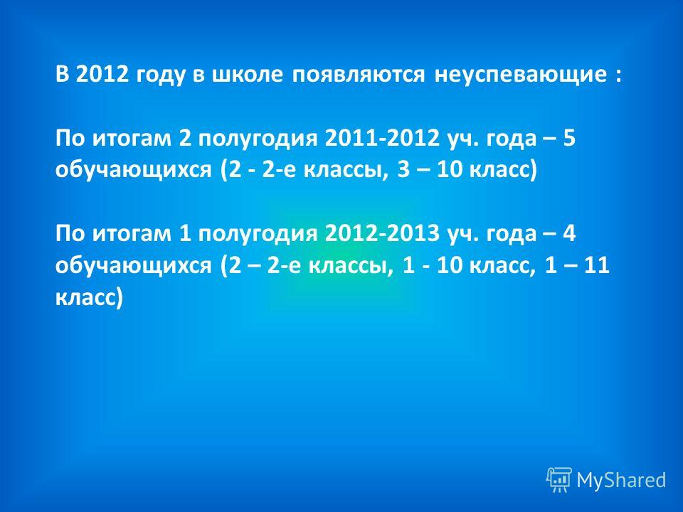 В 2012 году в школе появляются неуспевающие : По итогам 2 полугодия 2011-2012 уч. года – 5 обучающихся (2 - 2-е классы, 3 – 10 класс) По итогам 1 полугодия 2012-2013 уч. года – 4 обучающихся (2 – 2-е классы, 1 - 10 класс, 1 – 11 класс)