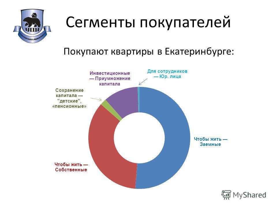 Сегменты покупателей Покупают квартиры в Екатеринбурге: