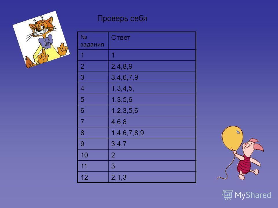 Проверь себя задания Ответ 11 22,4,8,9 33,4,6,7,9 41,3,4,5, 51,3,5,6 61,2,3,5,6 74,6,8 81,4,6,7,8,9 93,4,7 102 113 122,1,3