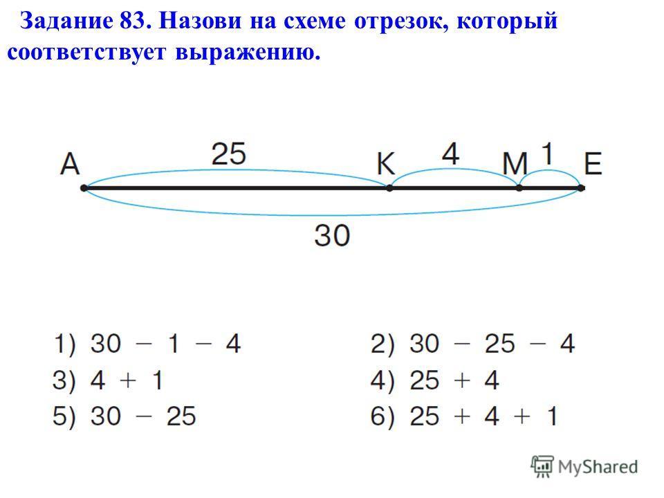 Задание 83. Назови на схеме отрезок, который соответствует выражению.