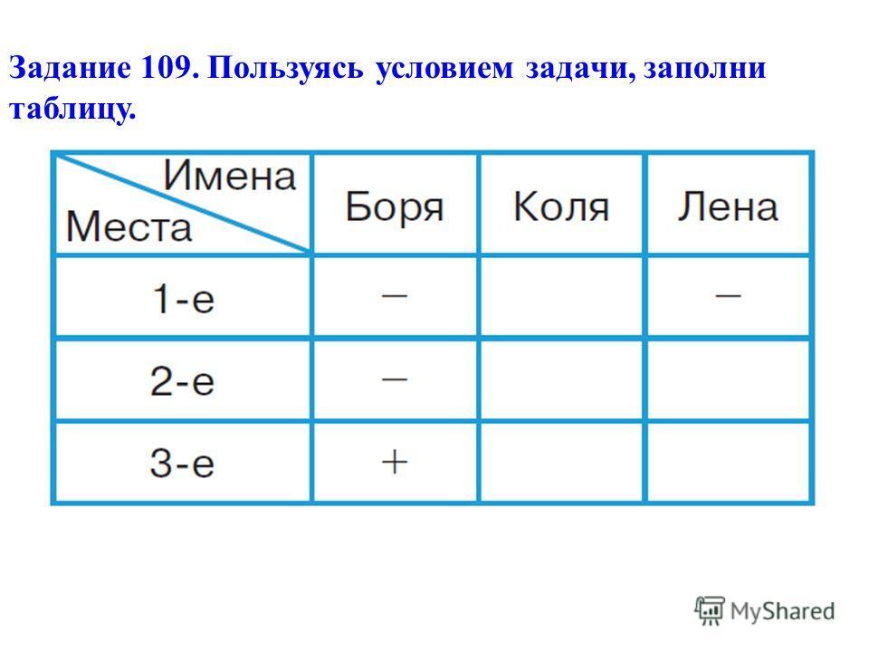 Задание 109. Пользуясь условием задачи, заполни таблицу.