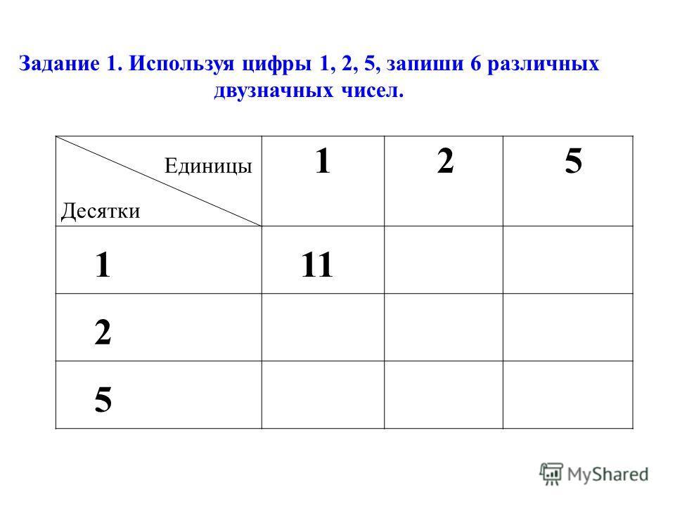 Единицы Десятки 1 2 5 111 2 5 Задание 1. Используя цифры 1, 2, 5, запиши 6 различных двузначных чисел.