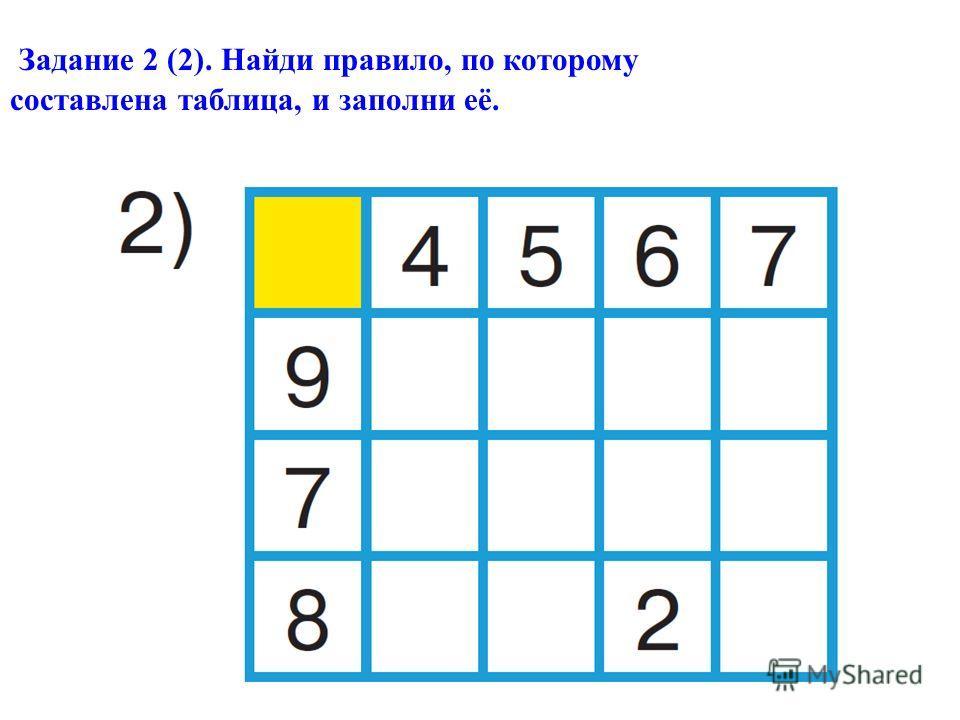 Задание 2 (2). Найди правило, по которому составлена таблица, и заполни её.