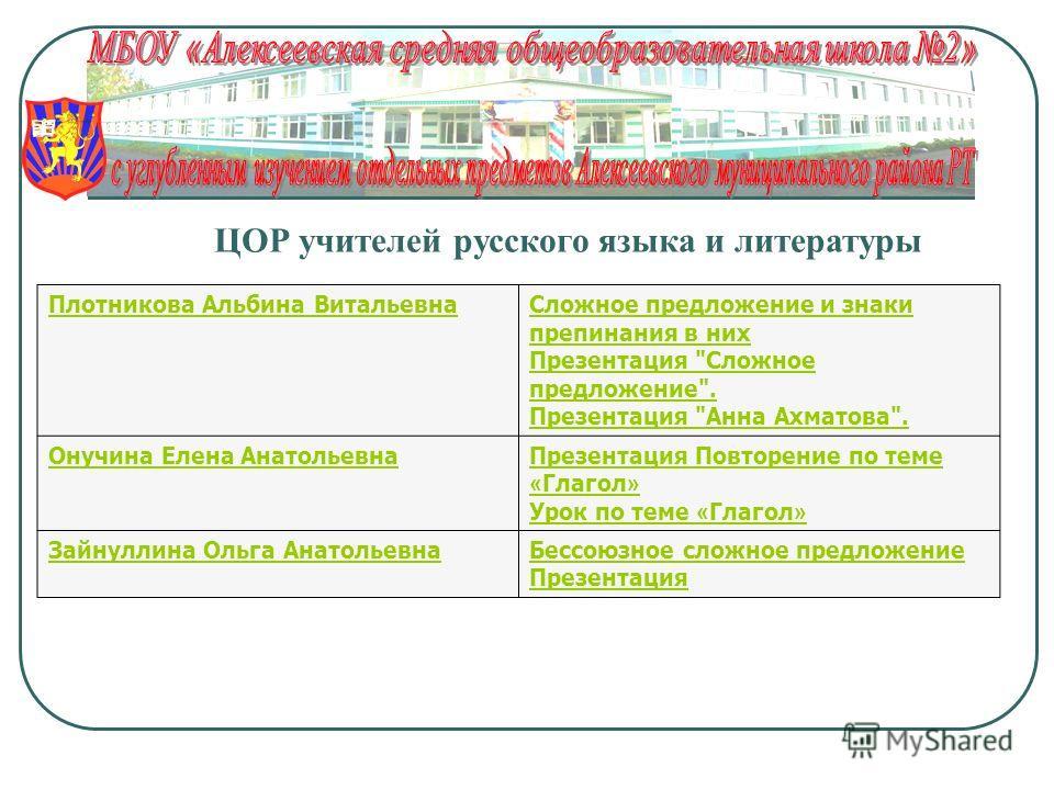 Плотникова Альбина ВитальевнаСложное предложение и знаки препинания в них Презентация