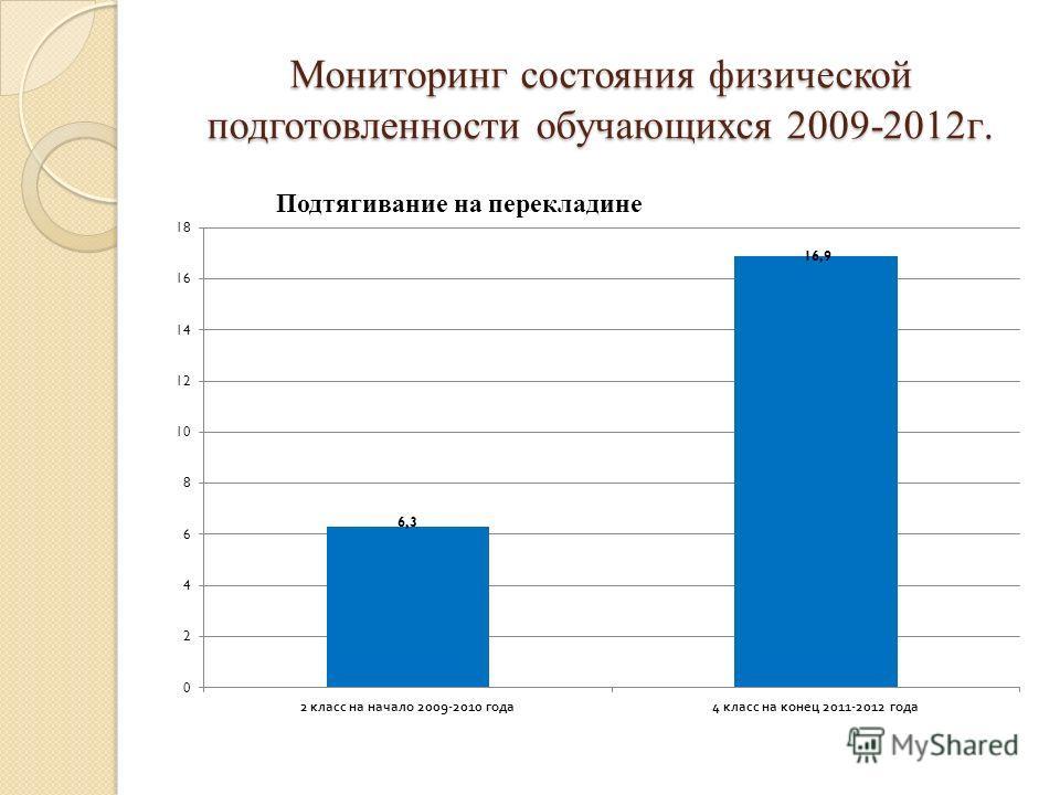 Мониторинг состояния физической подготовленности обучающихся 2009-2012г.