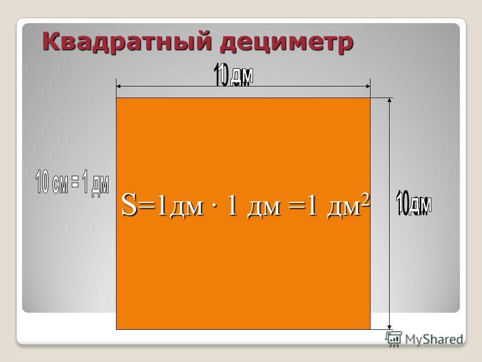Квадратный дециметр S =1дм · 1 дм =1 дм 2