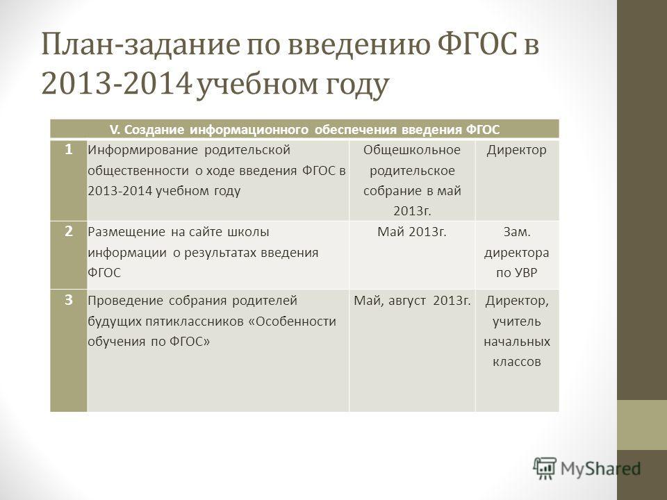 План-задание по введению ФГОС в 2013-2014 учебном году V. Создание информационного обеспечения введения ФГОС 1 Информирование родительской общественности о ходе введения ФГОС в 2013-2014 учебном году Общешкольное родительское собрание в май 2013г. Ди