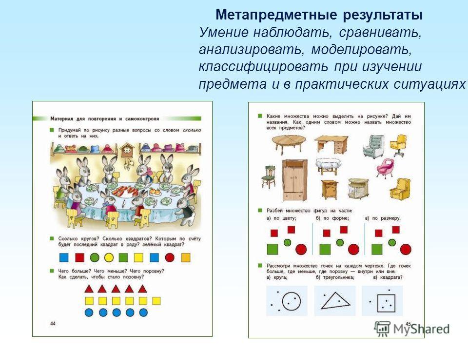 Метапредметные результаты Умение наблюдать, сравнивать, анализировать, моделировать, классифицировать при изучении предмета и в практических ситуациях