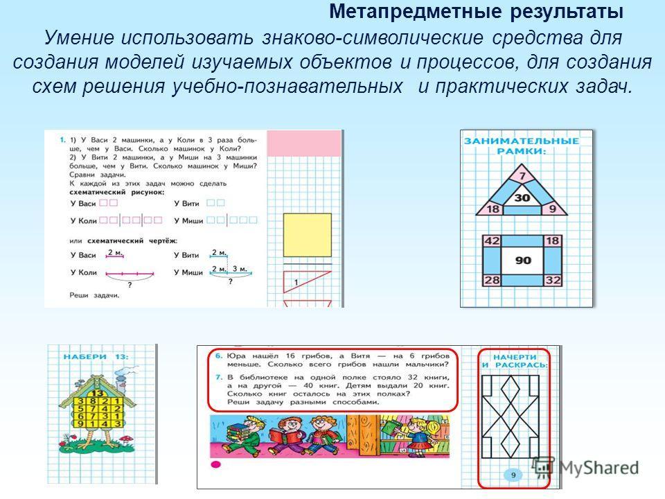 Метапредметные результаты Умение использовать знаково-символические средства для создания моделей изучаемых объектов и процессов, для создания схем решения учебно-познавательных и практических задач.