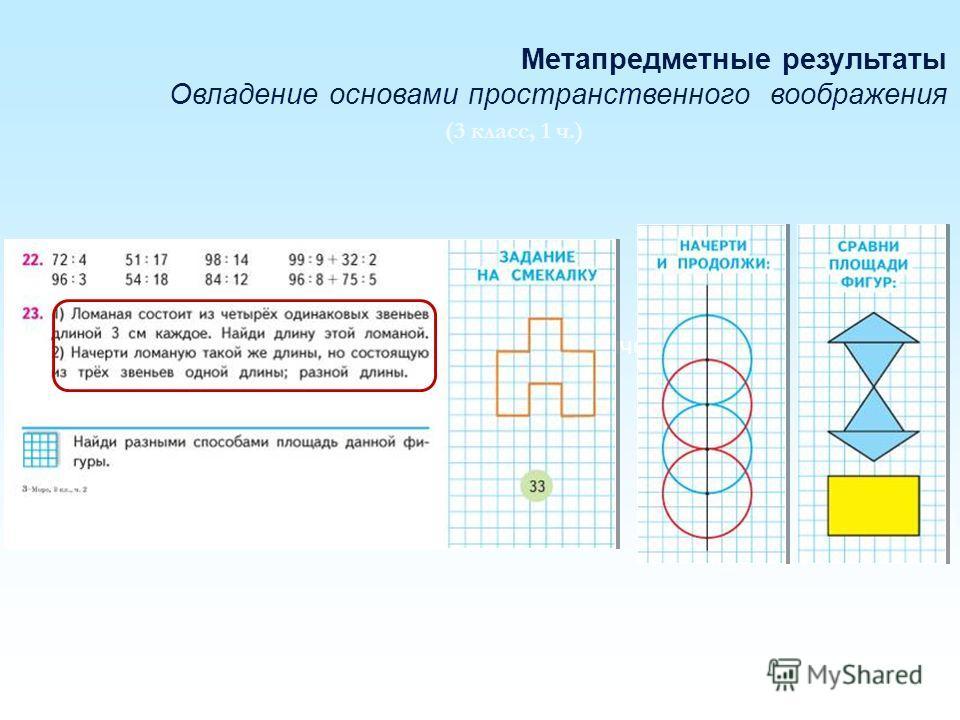 Овладение основами алгоритмического мышления Метапредметные результаты Овладение основами пространственного воображения (3 класс, 1 ч.)