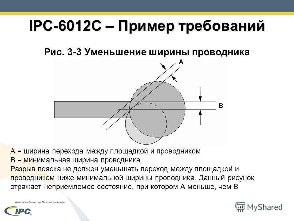 IPC-6012C – Пример требований Рис. 3-3 Уменьшение ширины проводника А = ширина перехода между площадкой и проводником В = минимальная ширина проводника Разрыв пояска не должен уменьшать переход между площадкой и проводником ниже минимальной ширины пр
