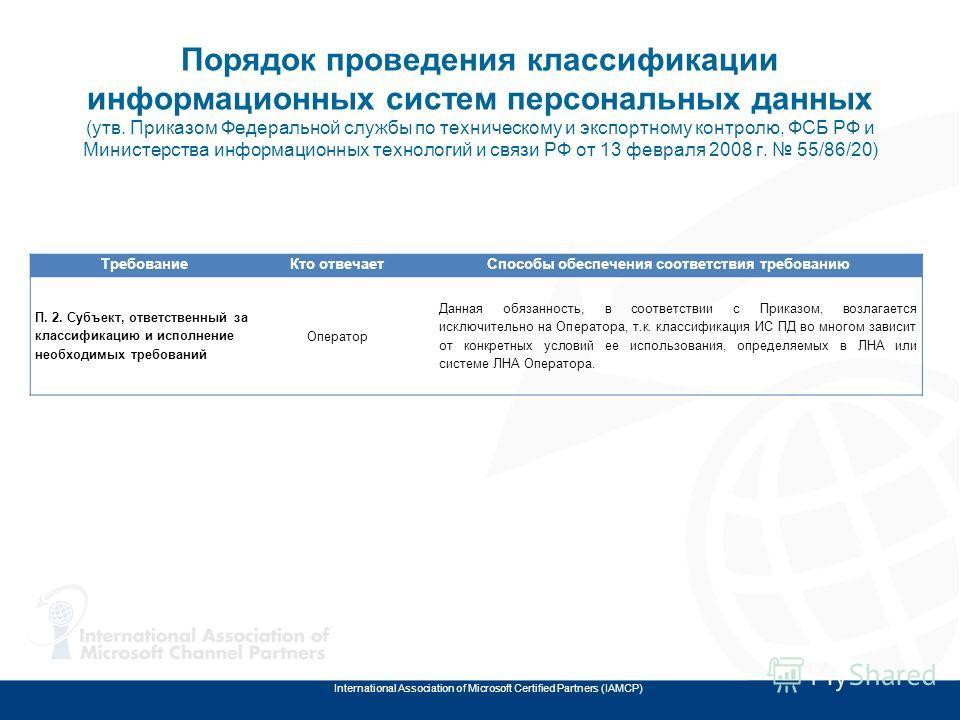 International Association of Microsoft Certified Partners (IAMCP) Порядок проведения классификации информационных систем персональных данных (утв. Приказом Федеральной службы по техническому и экспортному контролю, ФСБ РФ и Министерства информационны