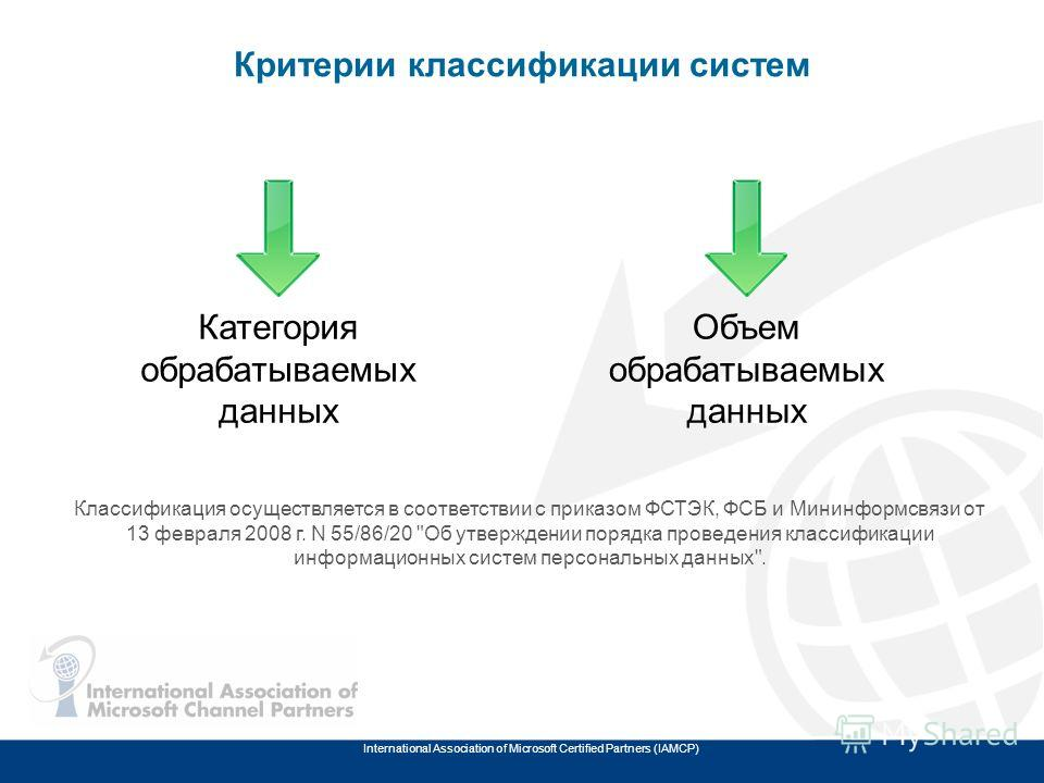 International Association of Microsoft Certified Partners (IAMCP) Критерии классификации систем Классификация осуществляется в соответствии с приказом ФСТЭК, ФСБ и Мининформсвязи от 13 февраля 2008 г. N 55/86/20