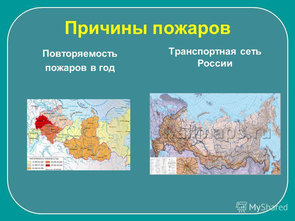 Причины пожаров Повторяемость пожаров в год Транспортная сеть России