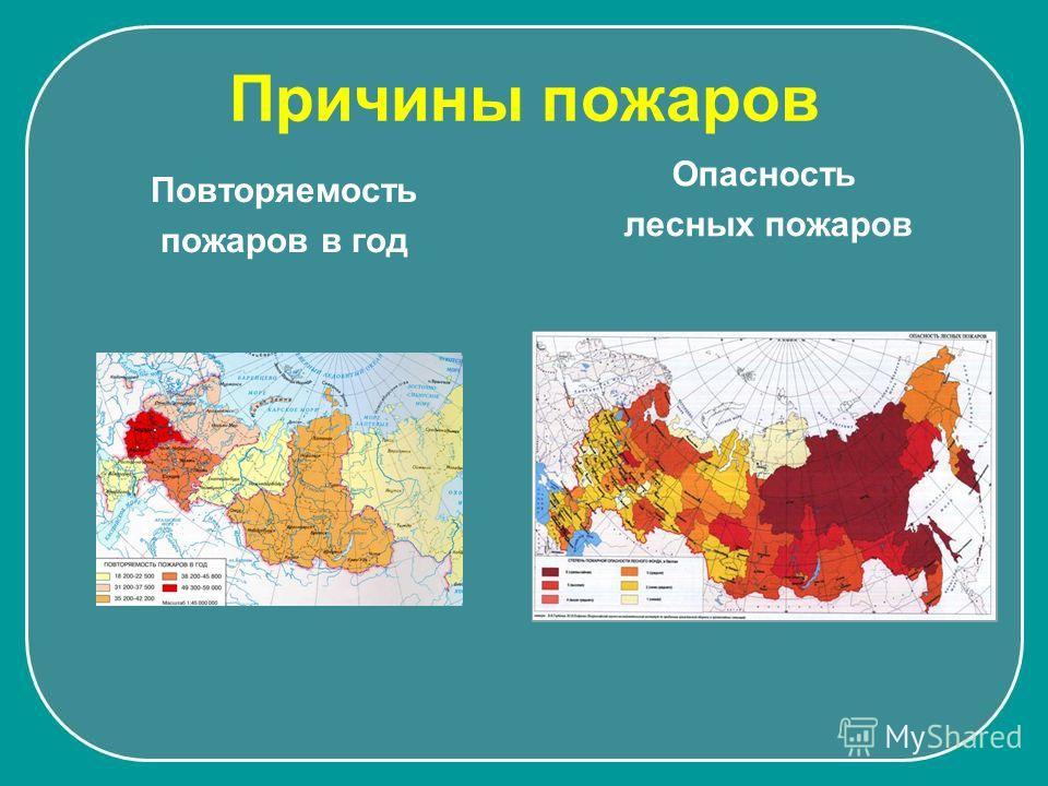 Причины пожаров Повторяемость пожаров в год Опасность лесных пожаров