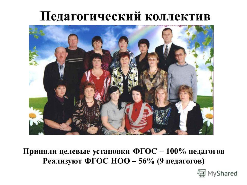 Педагогический коллектив Приняли целевые установки ФГОС – 100% педагогов Реализуют ФГОС НОО – 56% (9 педагогов)