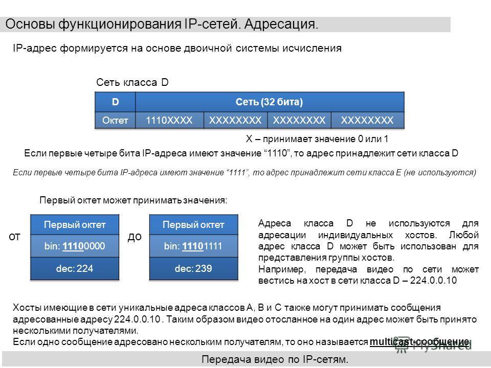 Основы функционирования IP-сетей. Адресация. Передача видео по IP-сетям. IP-адрес формируется на основе двоичной системы исчисления Сеть класса D X – принимает значение 0 или 1 Если первые четыре бита IP-адреса имеют значение 1110, то адрес принадлеж