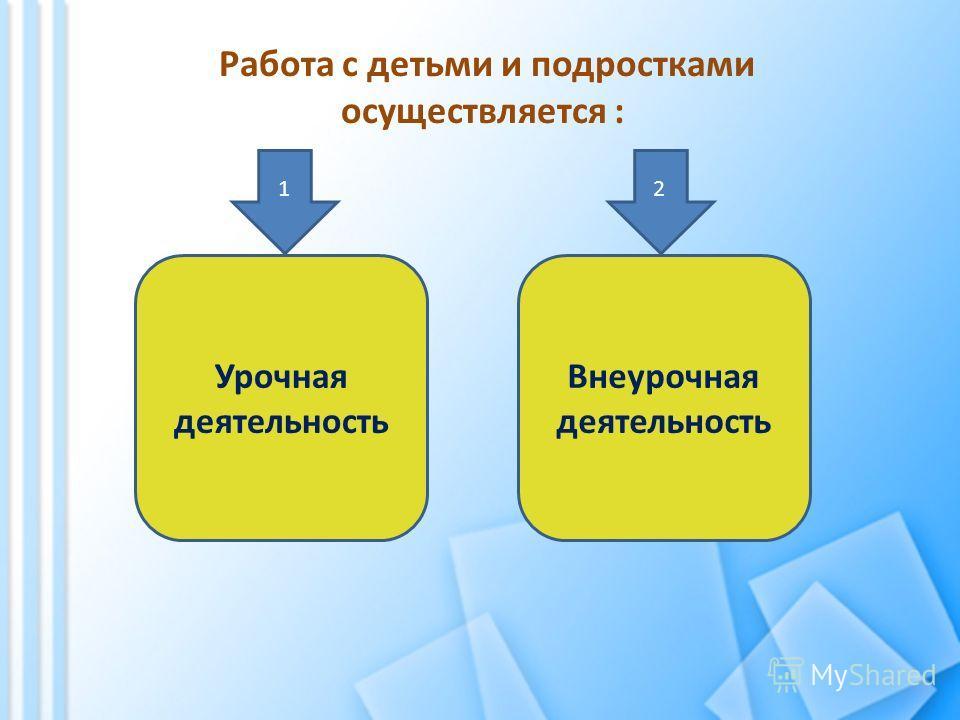Работа с детьми и подростками осуществляется : 12 Урочная деятельность Внеурочная деятельность
