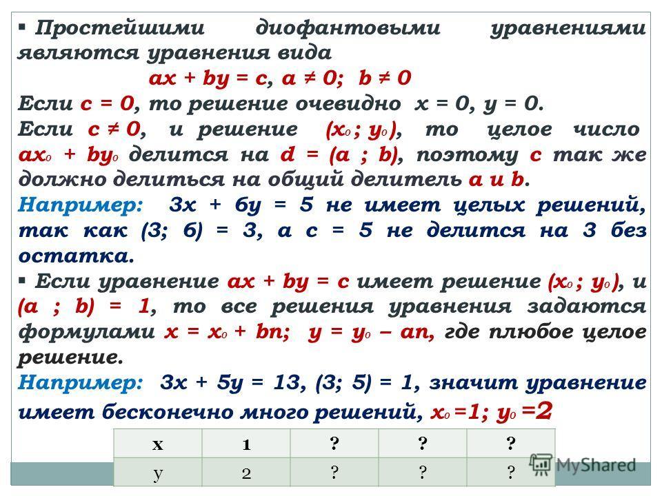 Простейшими диофантовыми уравнениями являются уравнения вида ax + by = c, a 0; b 0 Если с = 0, то решение очевидно х = 0, у = 0. Если с 0, и решение (х 0 ; у 0 ), то целое число ax 0 + by 0 делится на d = (a ; b), поэтому с так же должно делиться на