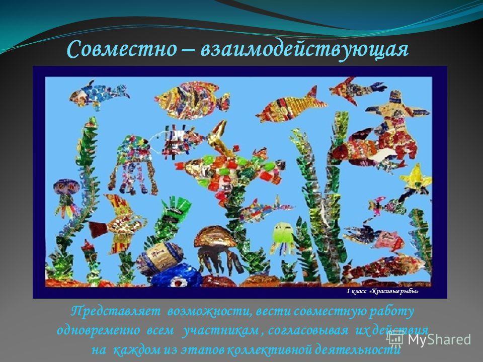 Совместно – взаимодействующая Представляет возможности, вести совместную работу одновременно всем участникам, согласовывая их действия на каждом из этапов коллективной деятельности 1 класс «Красивые рыбы»