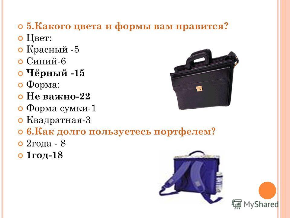5.Какого цвета и формы вам нравится? Цвет: Красный -5 Синий-6 Чёрный -15 Форма: Не важно-22 Форма сумки-1 Квадратная-3 6.Как долго пользуетесь портфелем? 2года - 8 1год-18