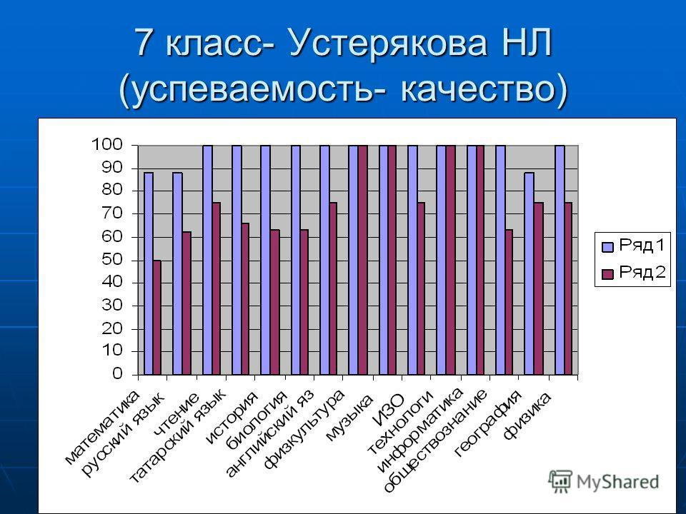7 класс- Устерякова НЛ (успеваемость- качество)