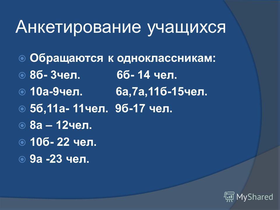 Анкетирование учащихся Обращаются к одноклассникам: 8б- 3чел. 6б- 14 чел. 10а-9чел. 6а,7а,11б-15чел. 5б,11а- 11чел. 9б-17 чел. 8а – 12чел. 10б- 22 чел. 9а -23 чел.