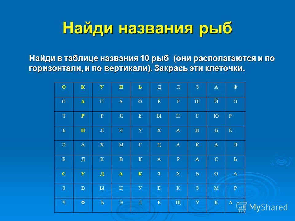 Найди названия рыб Найди в таблице названия 10 рыб (они располагаются и по горизонтали, и по вертикали). Закрась эти клеточки. Найди в таблице названия 10 рыб (они располагаются и по горизонтали, и по вертикали). Закрась эти клеточки. ОКУНЬДЛЗАФ ОАПА