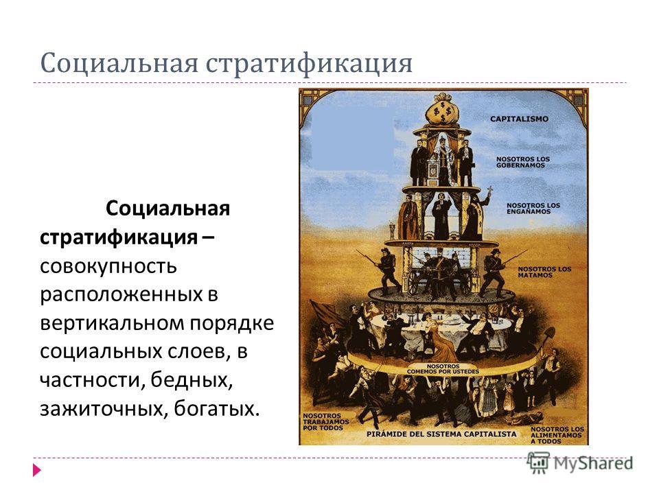 Социальная стратификация Социальная стратификация – совокупность расположенных в вертикальном порядке социальных слоев, в частности, бедных, зажиточных, богатых.