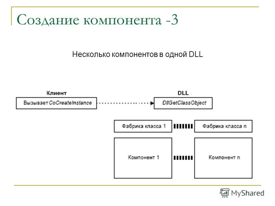 Несколько компонентов в одной DLL