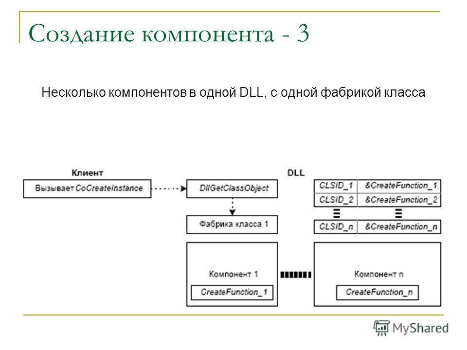 Создание компонента - 3 Несколько компонентов в одной DLL, с одной фабрикой класса