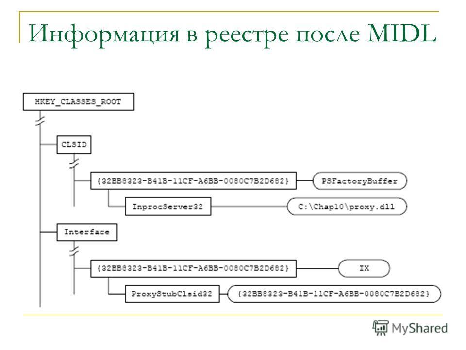 Информация в реестре после MIDL
