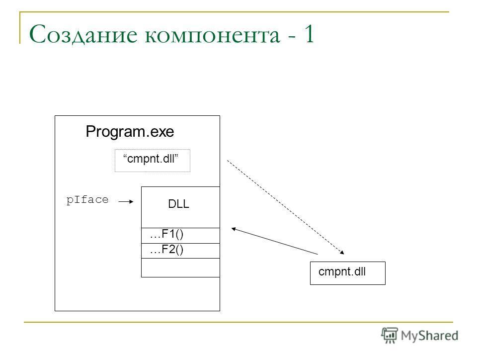 Создание компонента - 1 cmpnt.dll Program.exe DLL pIface …F1() …F2() cmpnt.dll