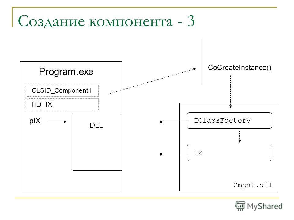 Создание компонента - 3 Program.exe DLL CoCreateInstance() CLSID_Component1 IID_IX pIX IClassFactory IX Cmpnt.dll