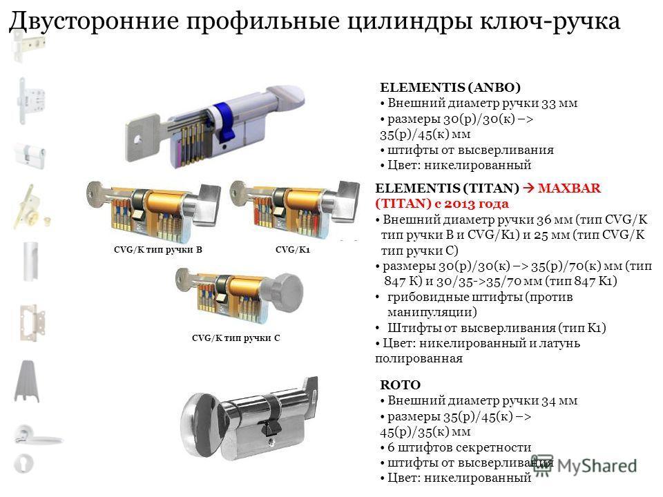 Двусторонние профильные цилиндры ключ-ручка ELEMENTIS (ANBO) Внешний диаметр ручки 33 мм размеры 30(р)/30(к) –> 35(р)/45(к) мм штифты от высверливания Цвет: никелированный ELEMENTIS (TITAN) MAXBAR (TITAN) c 2013 года Внешний диаметр ручки 36 мм (тип