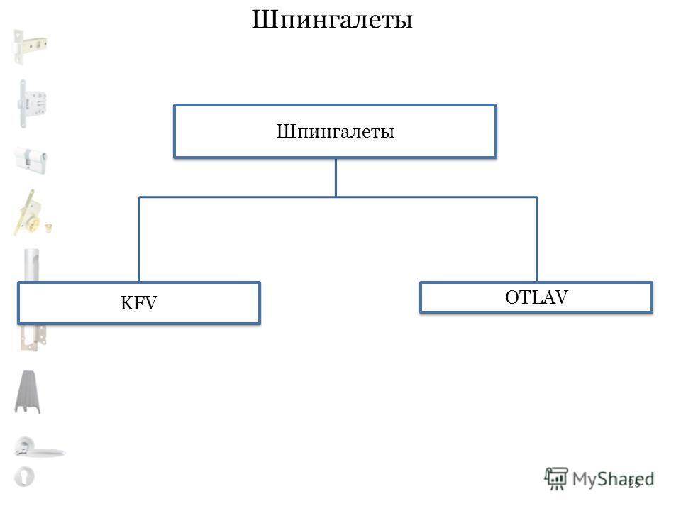 Шпингалеты KFV OTLAV 25