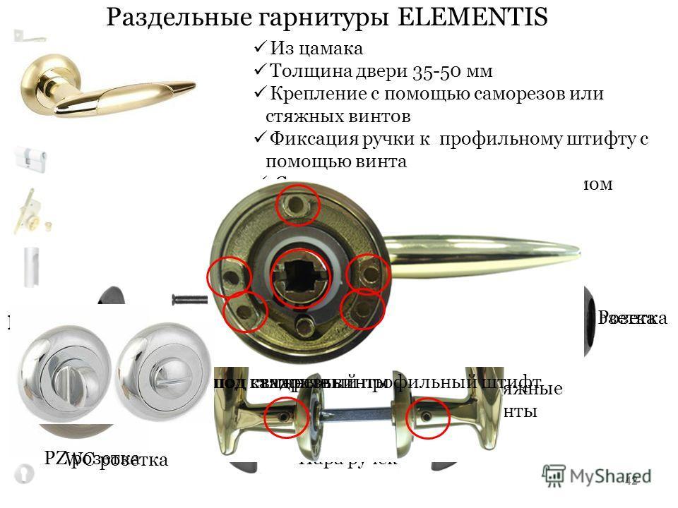 Раздельные гарнитуры ELEMENTIS