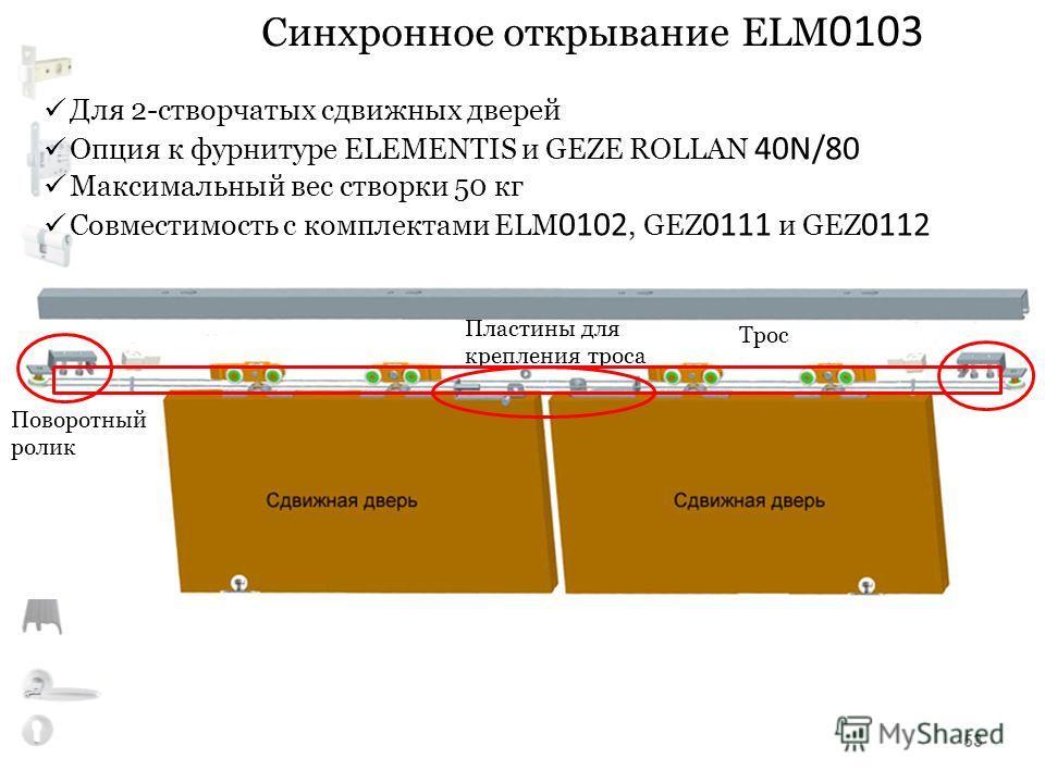 Синхронное открывание ELM 0103 Пластины для крепления троса Трос Поворотный ролик Для 2-створчатых сдвижных дверей Опция к фурнитуре ELEMENTIS и GEZE ROLLAN 40N/80 Максимальный вес створки 50 кг Совместимость с комплектами ELM 0102, GEZ 0111 и GEZ 01