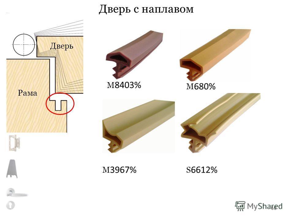 M 8403% M 680% M 3967% S 6612% Дверь с наплавом Рама Дверь 60