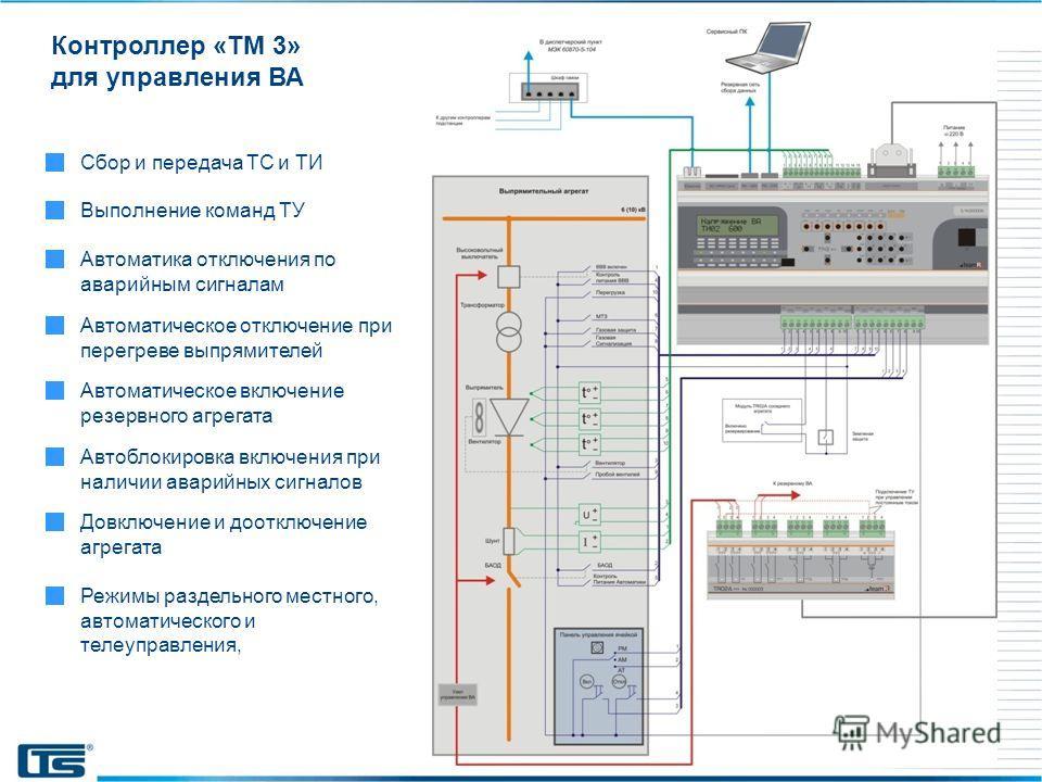 Контроллер «ТМ 3» для управления ВА Сбор и передача ТС и ТИ Выполнение команд ТУ Автоматика отключения по аварийным сигналам Автоматическое отключение при перегреве выпрямителей Автоматическое включение резервного агрегата Автоблокировка включения пр