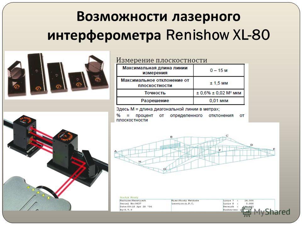 Возможности лазерного интерферометра Renishow XL-80 Измерение плоскостности