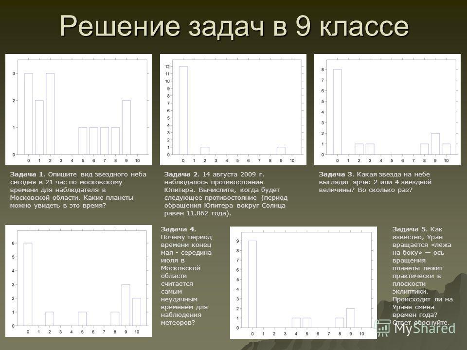 Решение задач в 9 классе Задача 1. Опишите вид звездного неба сегодня в 21 час по московскому времени для наблюдателя в Московской области. Какие планеты можно увидеть в это время? Задача 2. 14 августа 2009 г. наблюдалось противостояние Юпитера. Вычи