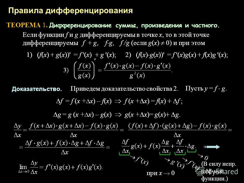 Правила дифференцирования ТЕОРЕМА 1. Дифференцирование суммы, произведения и частного. Если функции f и g дифференцируемы в точке х, то в этой точке дифференцируемы f + g, f g, f /g (если g(x) 0) и при этом Пусть у = f g. 1) (f(х) + g(х))' = f '(х) +