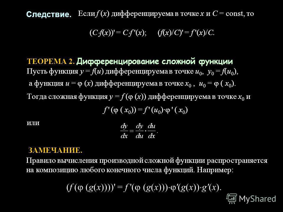 ТЕОРЕМА 2. Дифференцирование сложной функции Пусть функция у = f(u) дифференцируема в точке u 0, у 0 = f(u 0 ), а функция u = (x) дифференцируема в точке x 0, u 0 = ( x 0 ). Тогда сложная функция у = f ( (x)) дифференцируема в точке x 0 и f ' ( ( x 0
